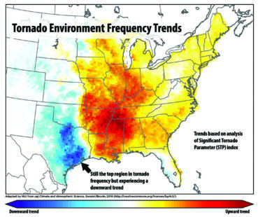 Tornadoes may be moving to a town near you